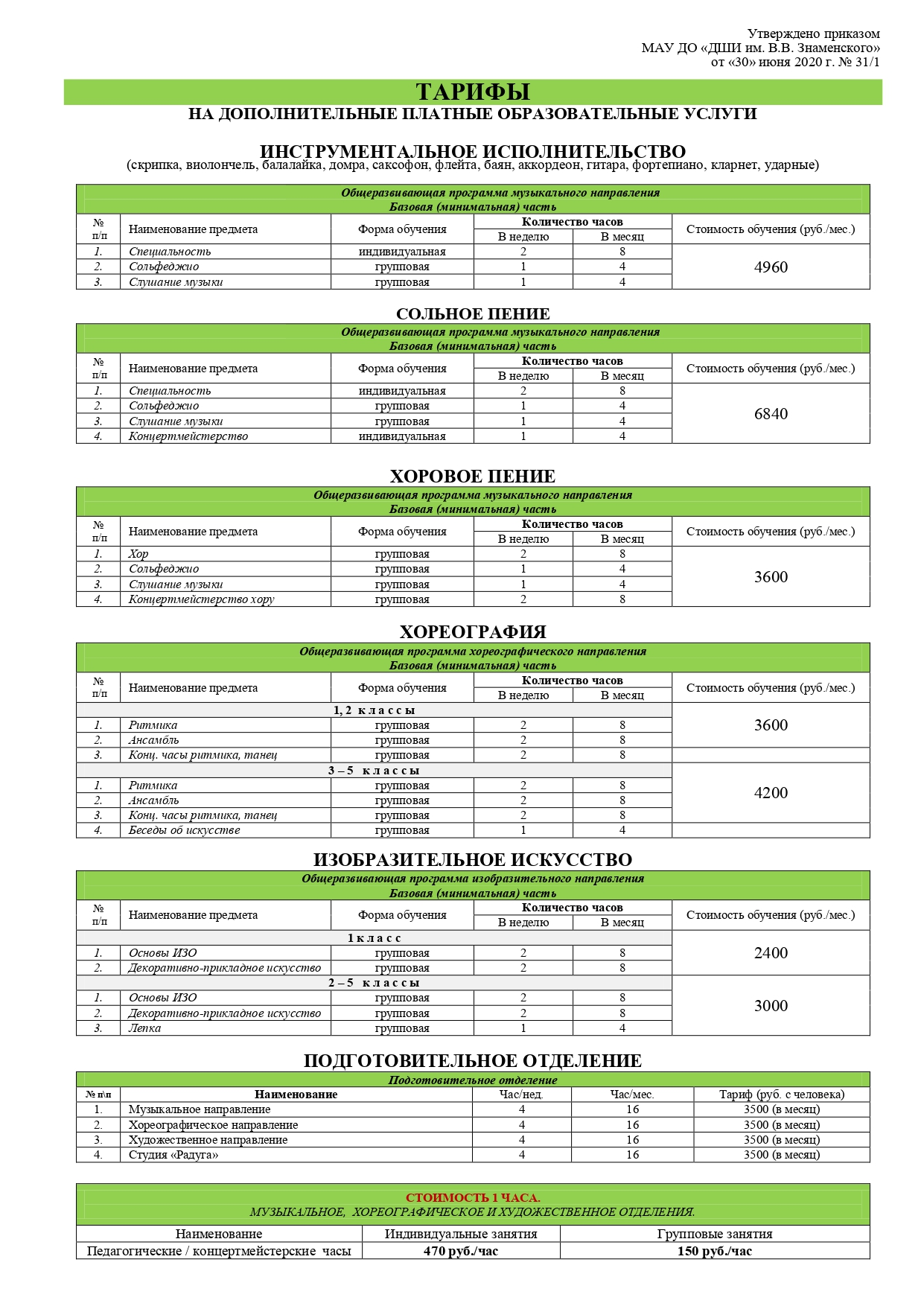 Тарифы на дополнительные платные образовательные услуги с 30.06.2020 г.